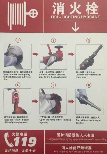 消火栓/消防栓箱贴